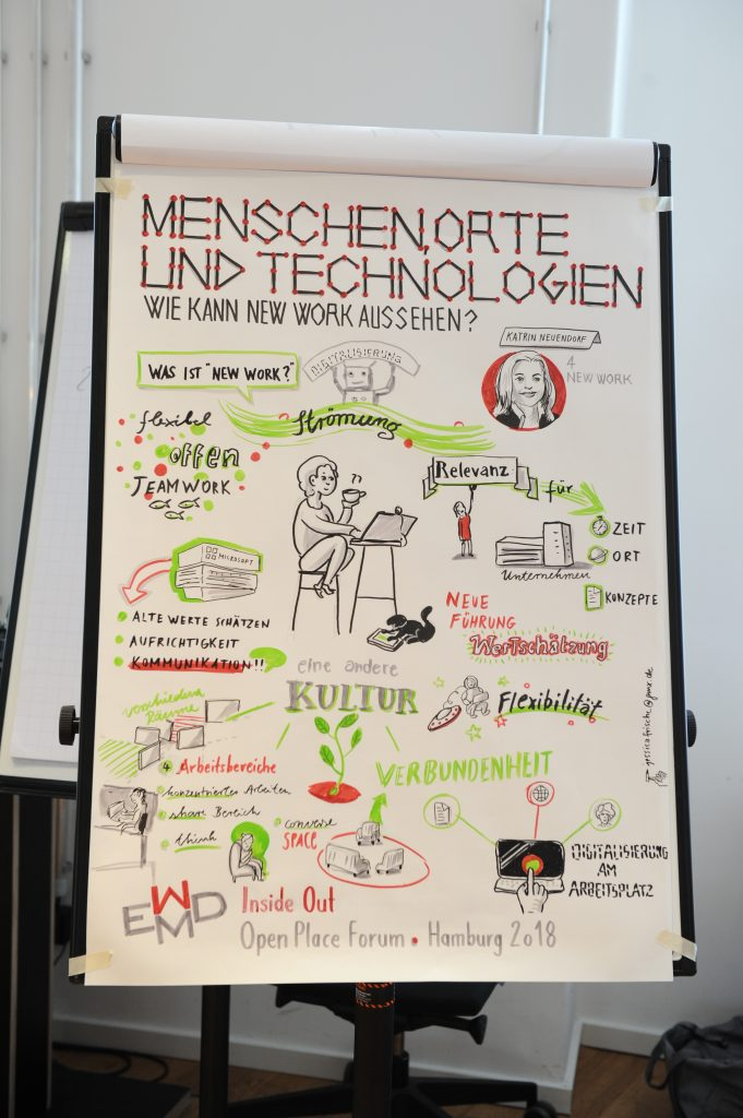graphic recording of workshop by 4 New Work
